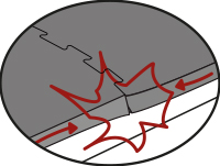 KRAIBURG Puzzlematten bei der Montage nicht pressen
