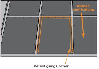 Einbau von KRAIBURG Laufflächenbelägen mit Flushing-Entmistung