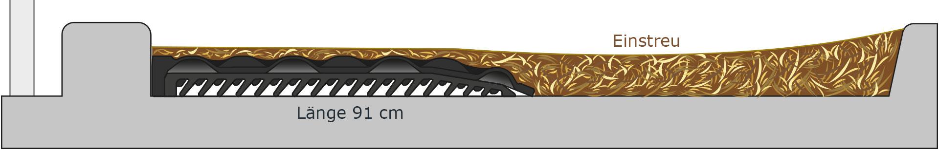 Das Tiefboxenkissen aus Gummi KRAIBURG POLSTA im schematischen Querschnitt
