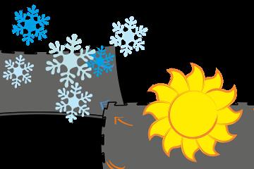 Gummi-Eigenschaften: Extrem kalt vs. extrem warm